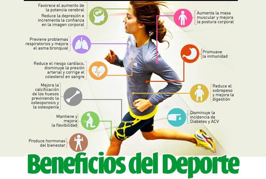 El Deporte Y Sus Beneficios En La Salud Física Y Mental Y Psicológica Deporte Salud