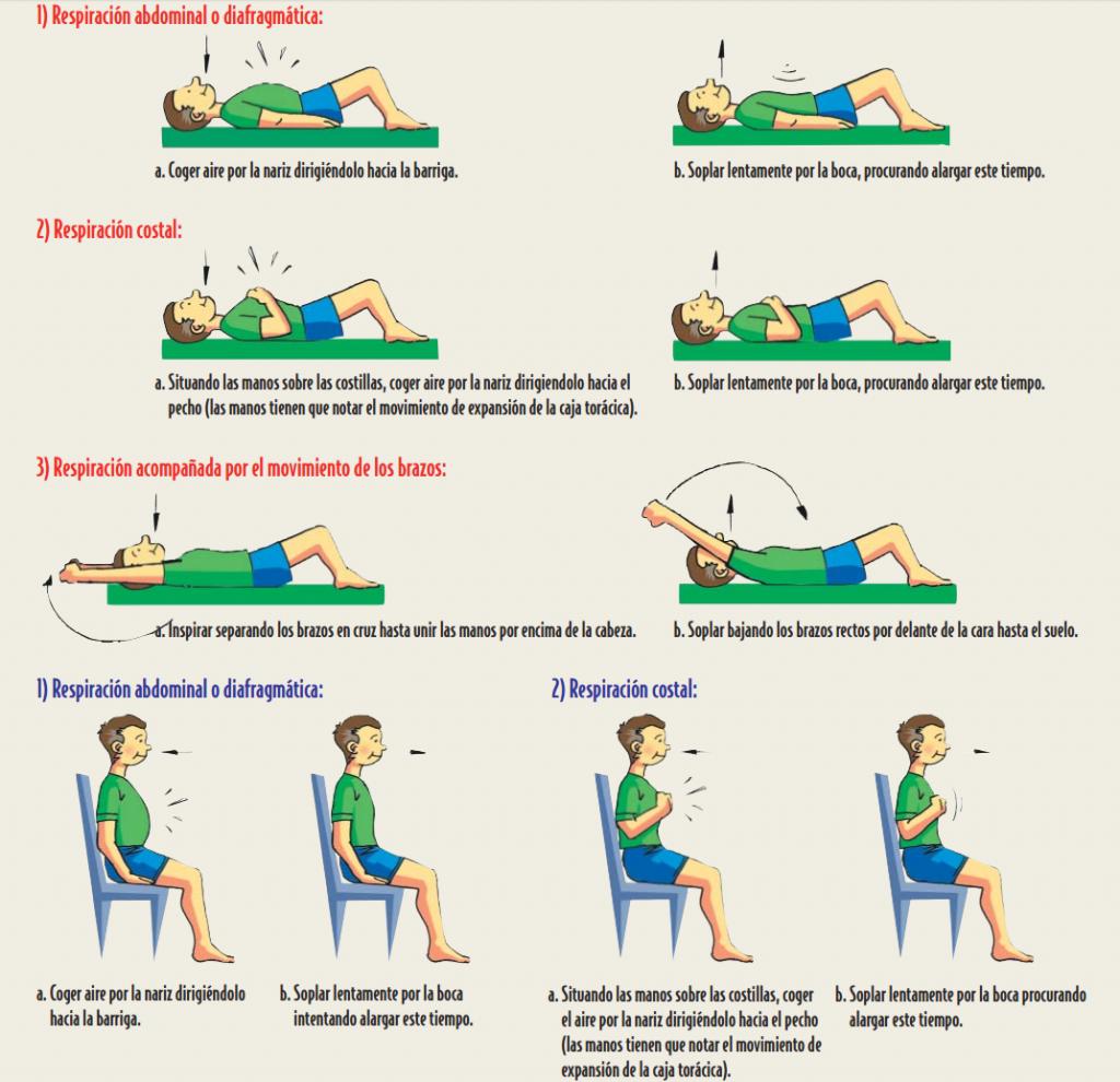 ejercicios-respiratorios